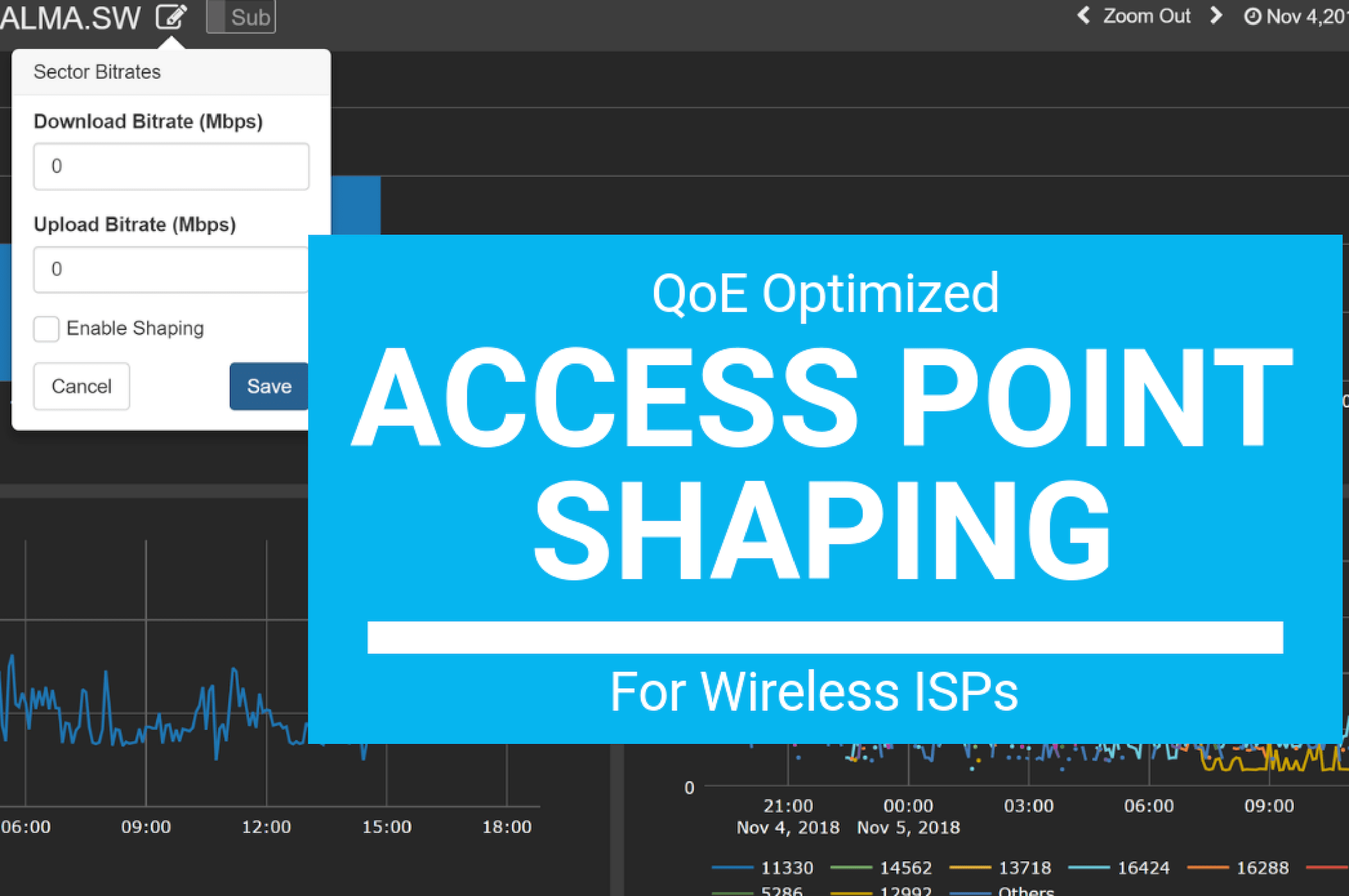 Access Point Shaping – Preseem QoE Optimized Enforcement