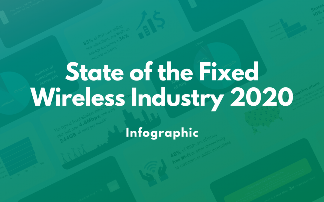 State of the Fixed Wireless Industry 2020 | Infographic by Preseem