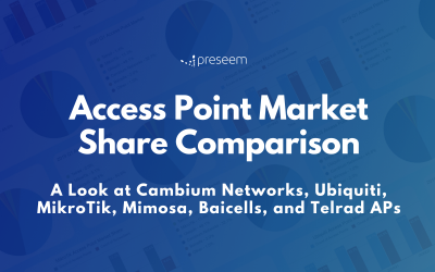 Access Point Comparison: Market Share of Cambium, Ubiquiti, Baicells, MikroTik, and Others